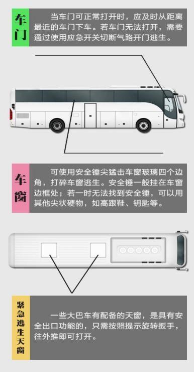 坐大巴车需要掌握的自救常识